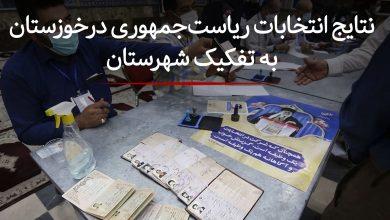 تصویر از نتایج انتخابات ریاست جمهوری در دزفول و سایر شهرستانهای خوزستان