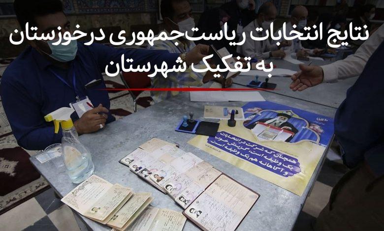 نتایج انتخابات ریاست جمهوری خوزستان به تفکیک شهرستان 2