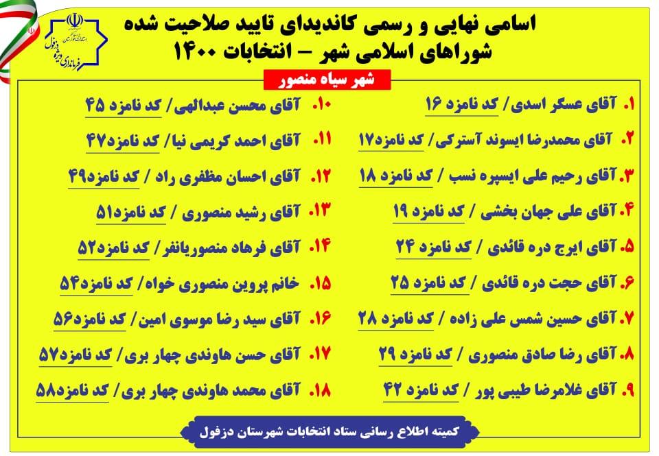 فهرست کاندیداهای شورای شهر سیاه منصور دزفول