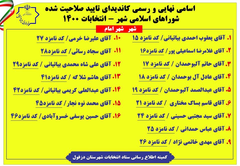 فهرست کاندیداهای شورای شهر امام دزفول
