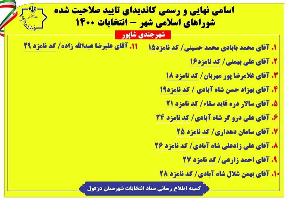 فهرست کاندیداهای شورای شهر جندی شاپور دزفول