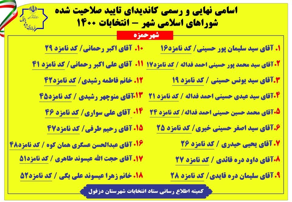 فهرست کاندیداهای شورای شهر حمزه دزفول