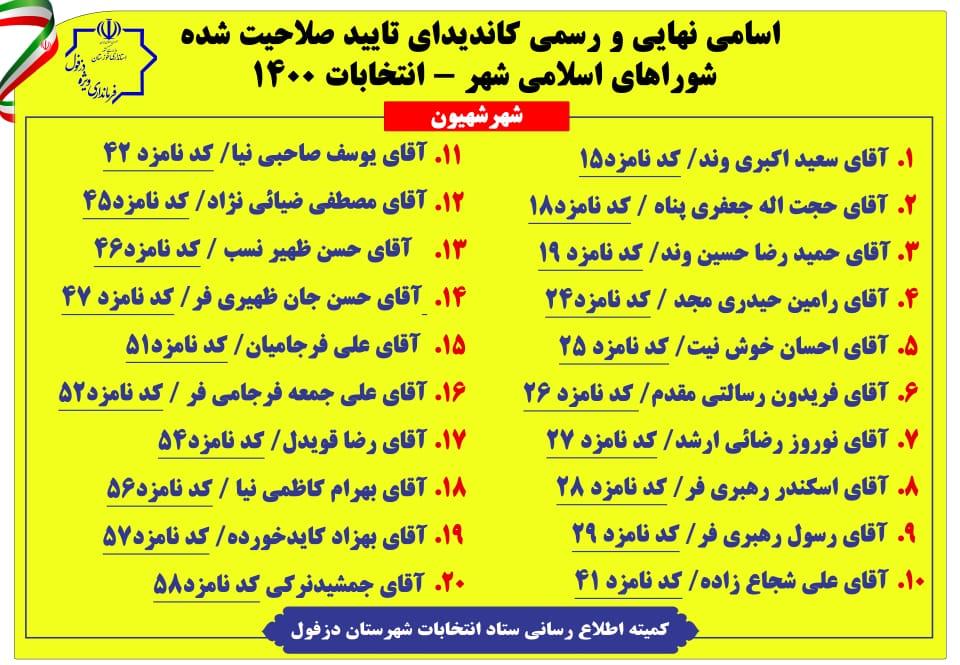 فهرست کاندیداهای شورای شهر شهیون دزفول