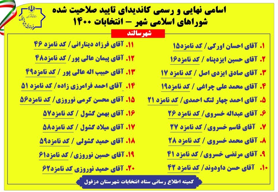 فهرست کاندیداهای شورای شهر سالند دزفول