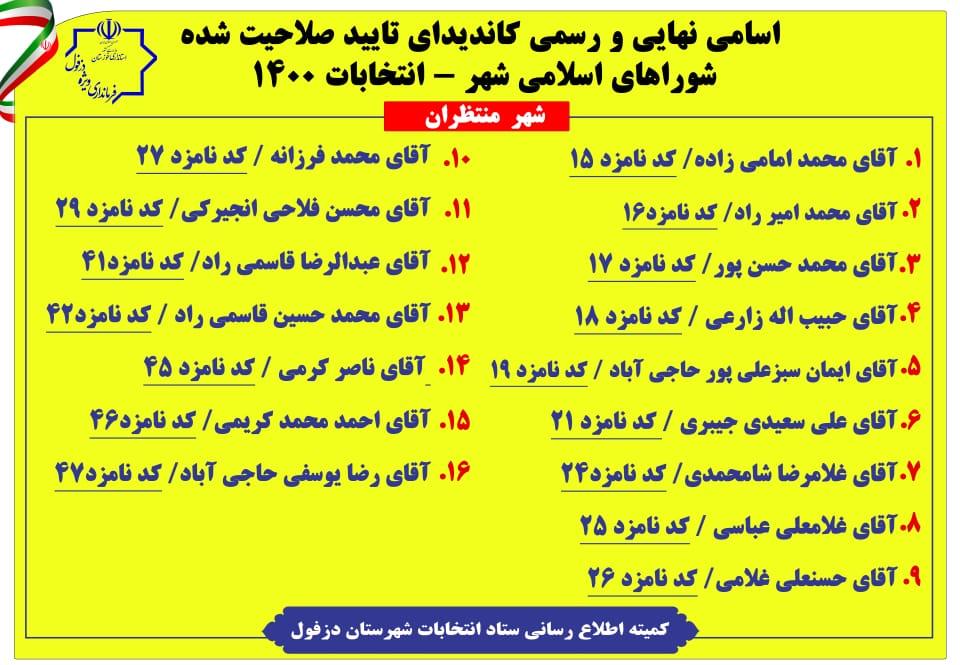 فهرست کاندیداهای شورای شهر منتظران دزفول