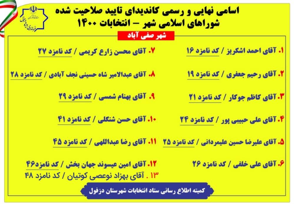 فهرست کاندیداهای شورای شهر صفی آباد دزفول