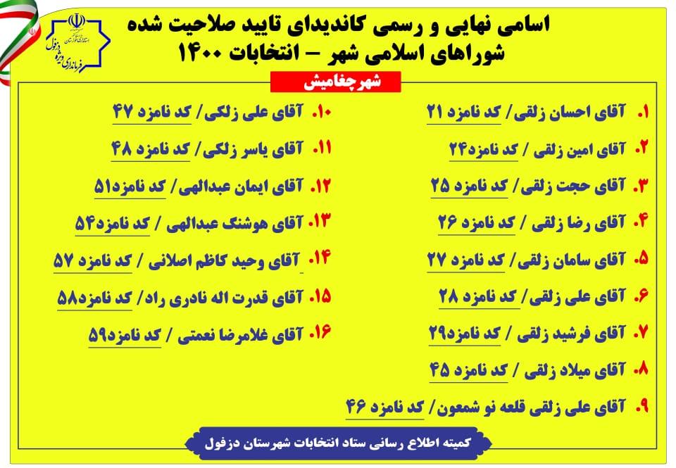 فهرست کاندیداهای شورای شهر چغامیش دزفول