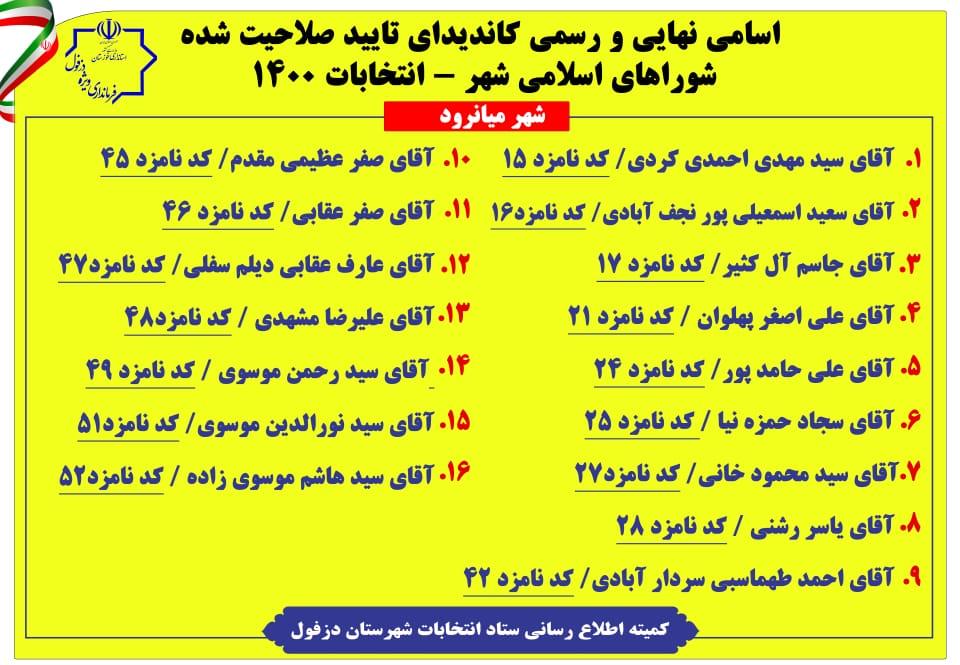 فهرست کاندیداهای شورای شهر میانرود دزفول
