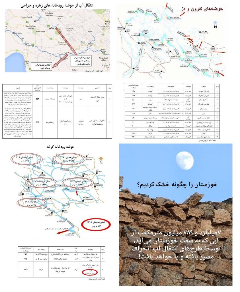 انتقال آب خوزستان