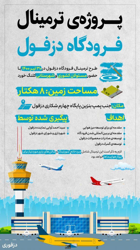 اینفوگرافیک جزئیات ترمینال فرودگاه دزفول